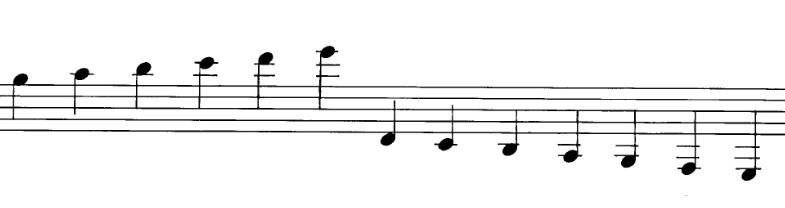Noten leren lezen piano hulplijntjes