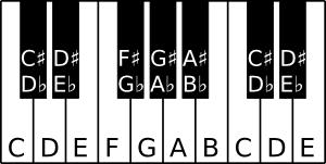 Noten leren lezen piano zwarte toetsen kruizen mollen