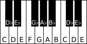 noten leren lezen piano mollen