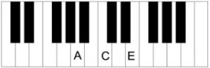 Piano leren spelen Am akkoord