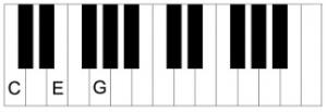 Piano leren spelen C akkoord