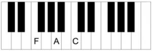 Piano leren spelen F akkoord