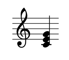 C akkoord notenbalk