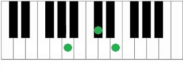 A akkoord piano