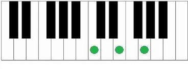 C akkoord piano