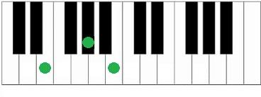 Akkoorden piano E