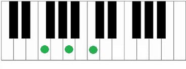 Akkoorden piano F