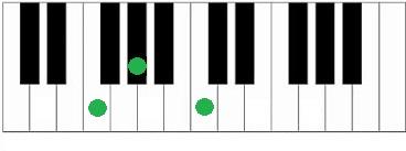 piano Fm