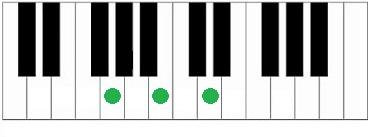 Akkoorden piano G