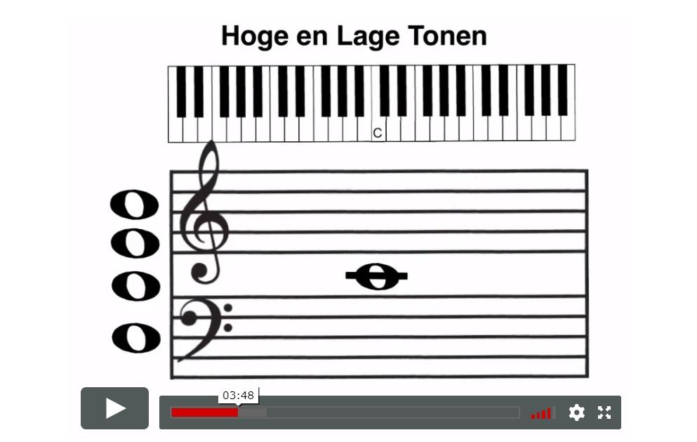 Pianoles van Rene Online Leeromgeving noten lezen video