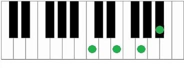 Piano akkoord C7