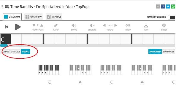 Akkoorden piano Time Bandits