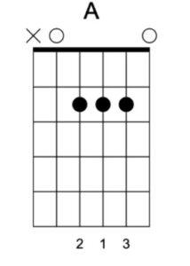 A akkoord gitaar