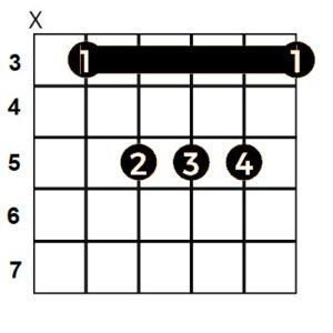 Barre C akkoord gitaar