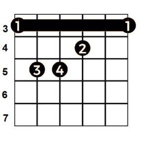 Barre G akkoord gitaar