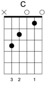 C akkoord gitaar