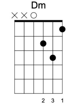 Dm akkoord gitaar