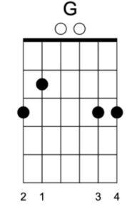 G akkoord gitaar